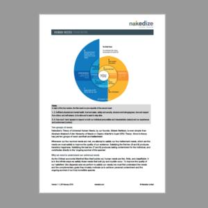 Nakedize Human Needs Framework PDF
